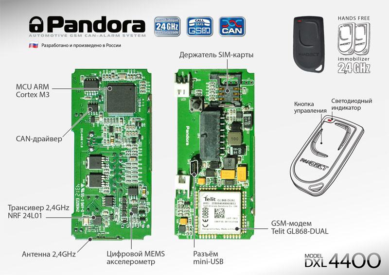 инструкция пандора 4500 - фото 10