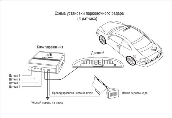 Схема установки парковочного